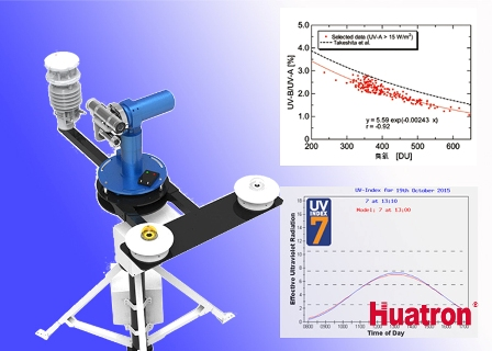 ASP31-UV臭氧紫外监测仪
