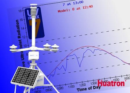 WSP20紫外辐射监测仪