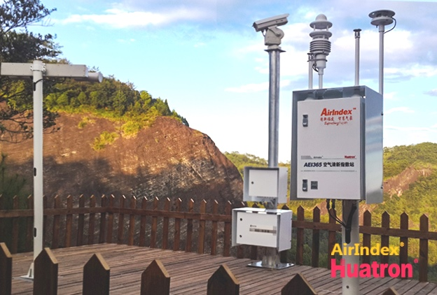 AQI365空气质量指数站