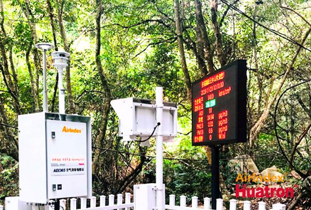 AEI365空气清新指数站